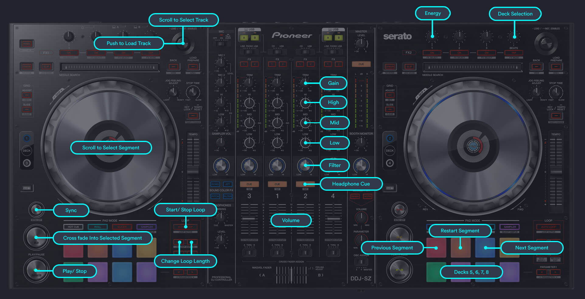 pioneer dj controllers mixed in key. Black Bedroom Furniture Sets. Home Design Ideas