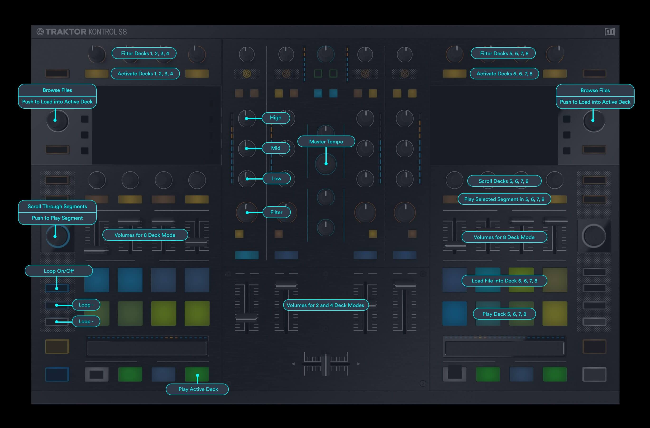 Traktor DJ controllers - Mixed In Key