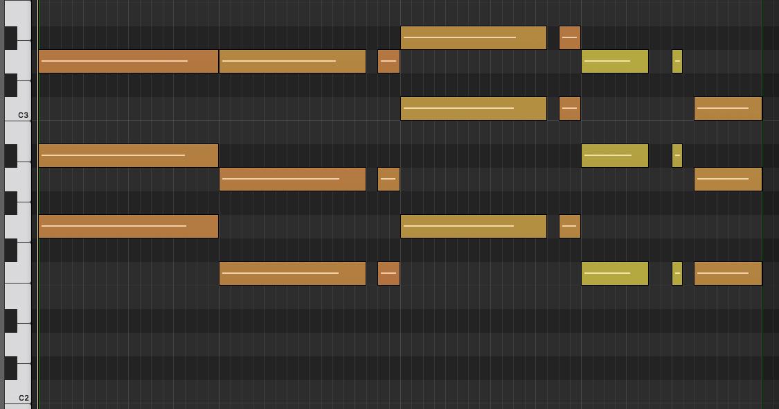 How to write a bassline - Mixed In Key